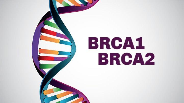 Predispozitia genetica in cancerul de san si cancerul ovarian | power-tuning.ro