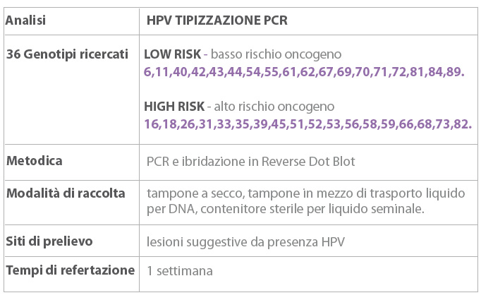 Vaccinazione papilloma virus rischi