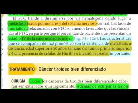 cancer de prostata harrison virus papiloma latente