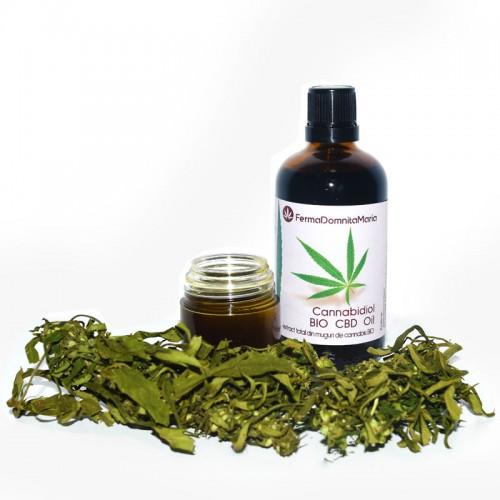 Detoxifierea de cannabis Detoxifiant thc