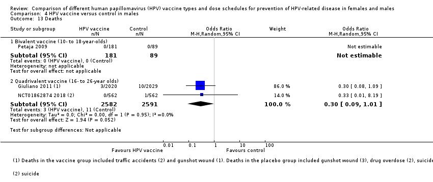 hpv impfung empfehlung manner papillomavirus grave ou pas