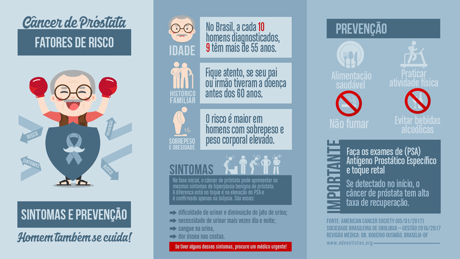 cancer de prostata ministerio da saude cum se unge viermii cu copiii