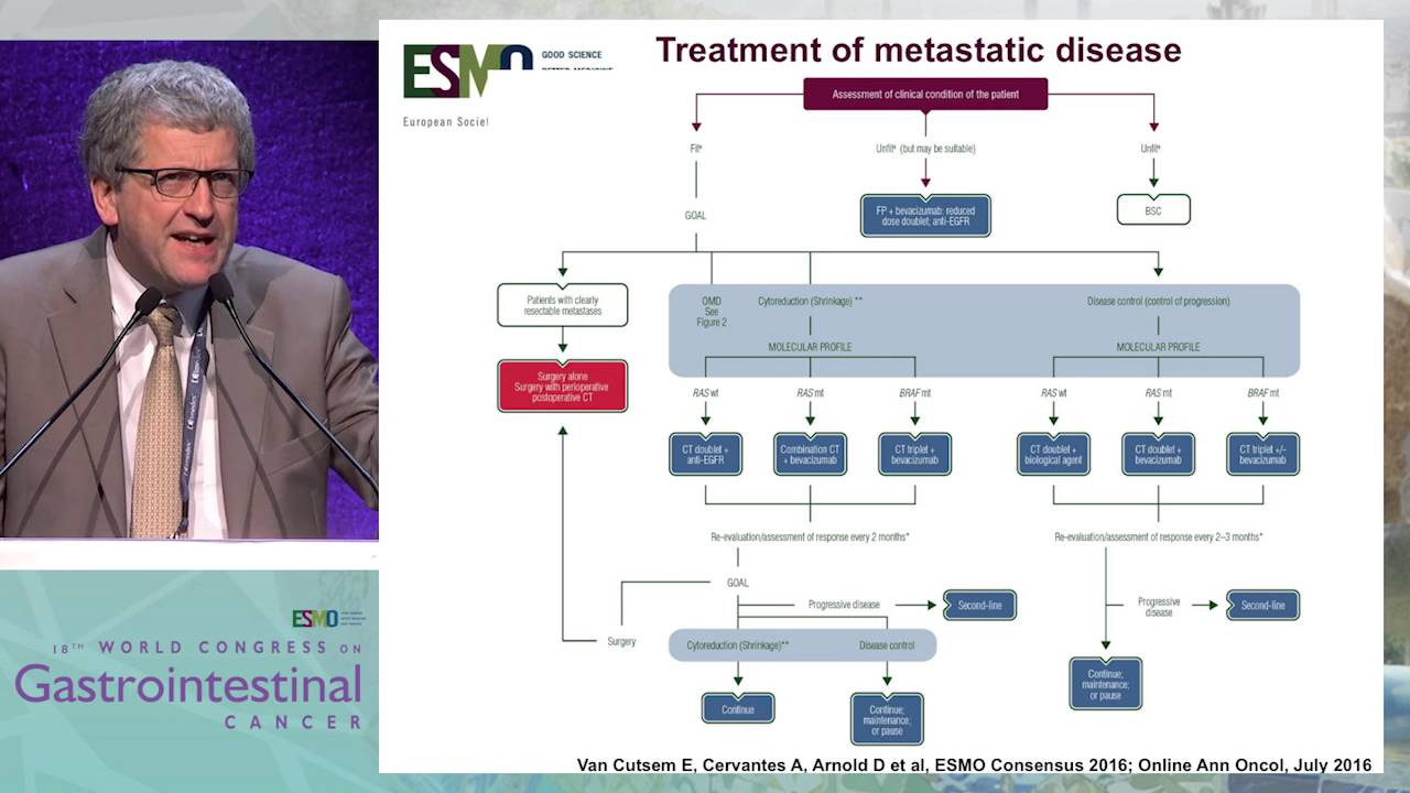 colorectal cancer treatment guidelines