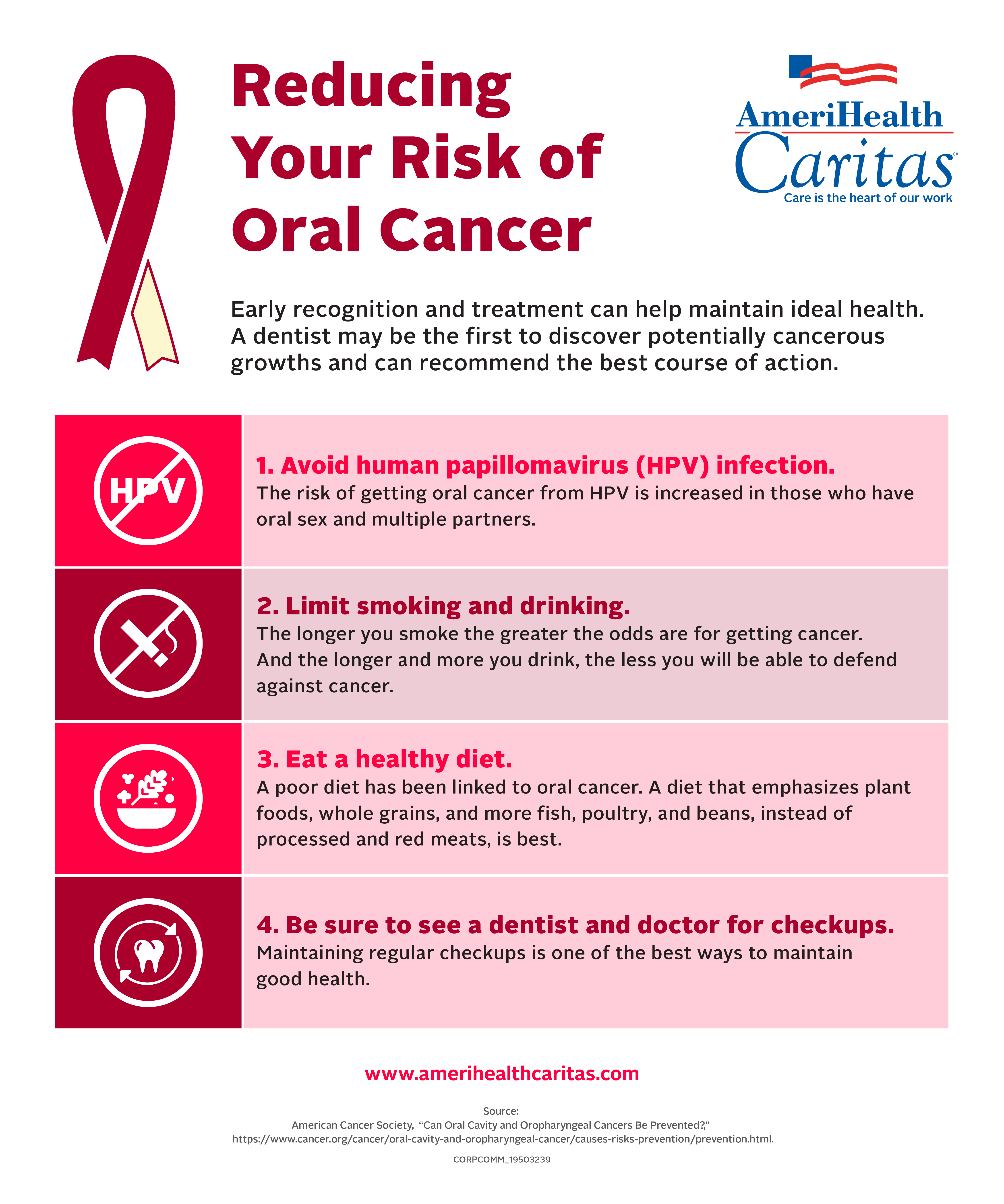 risk of throat cancer with hpv gastric cancer guidelines