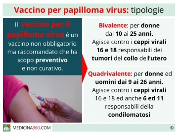 vaccino papilloma virus donne adulte hpv vaccine horror stories