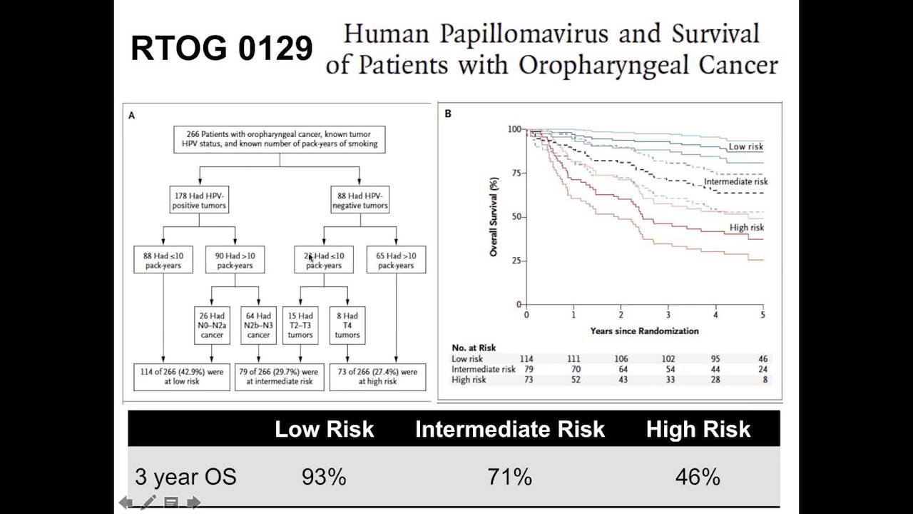 hpv positive head and neck cancer prognosis