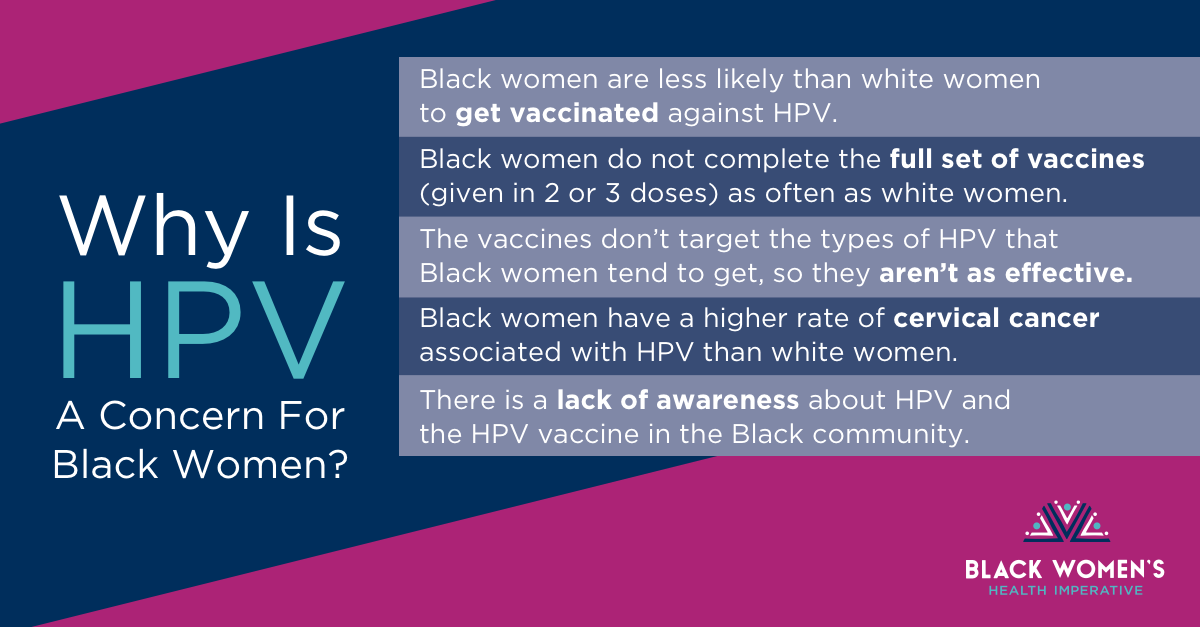 hpv high risk warts throat cancer hpv