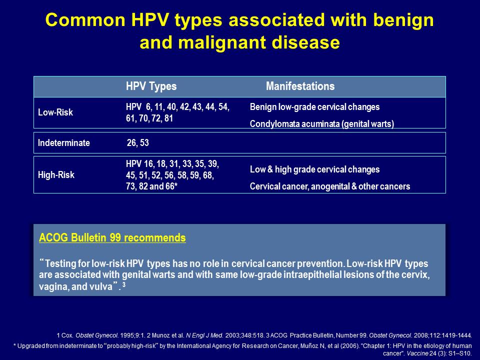 hpv high risk warts cancer metastatic in liver