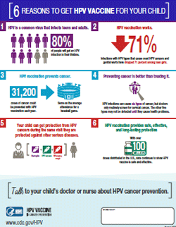 reason for hpv vaccine